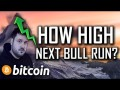 How High Will Bitcoin Go Next Bull Run? CMR